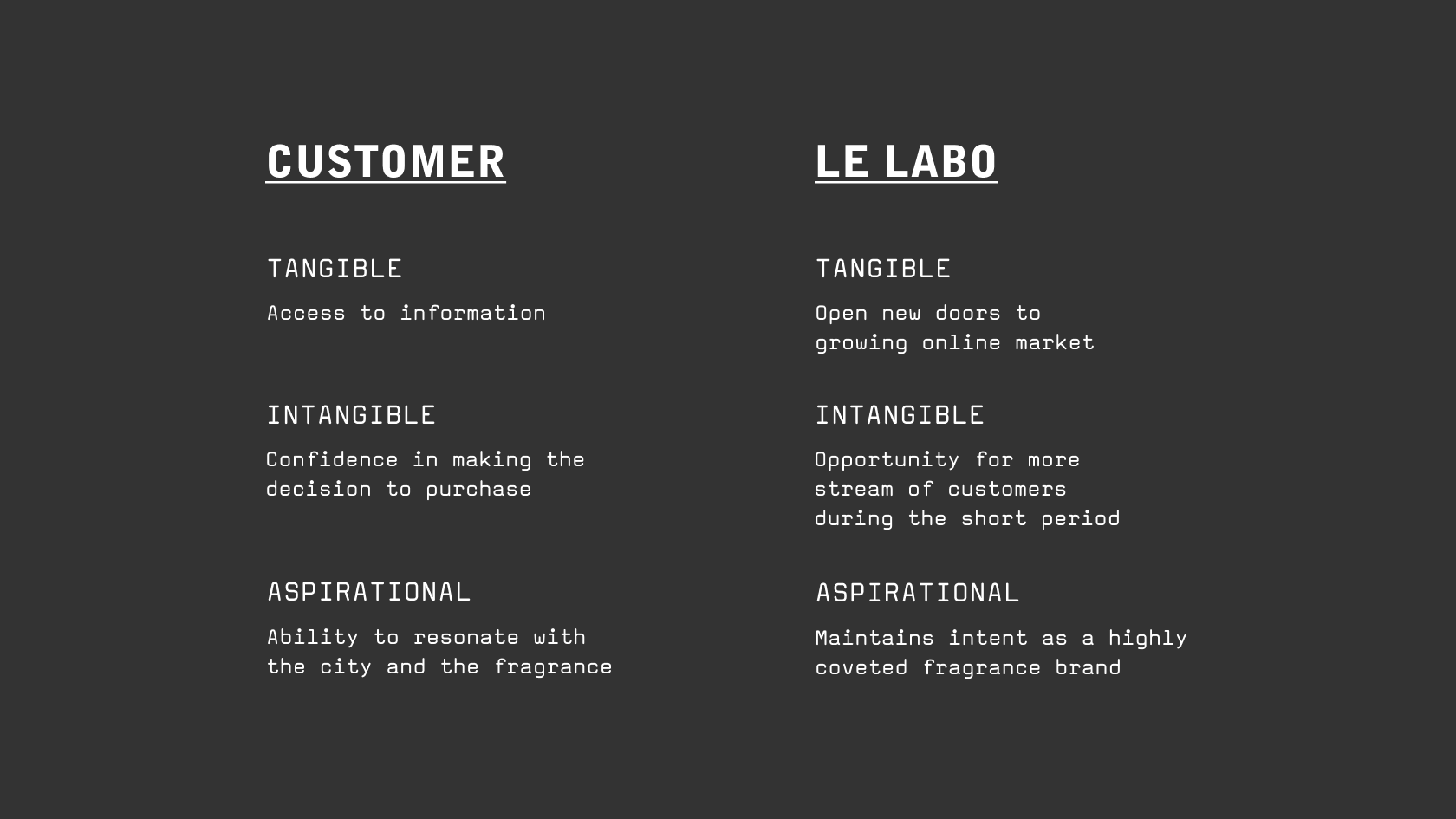 Le Labo value prop